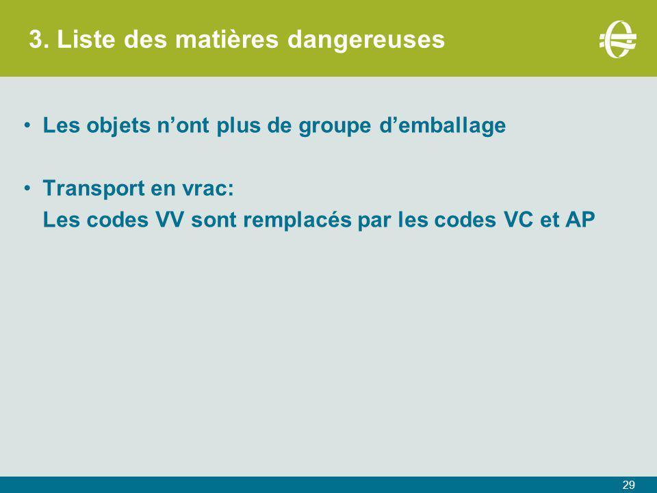 3. Liste des matières dangereuses 29 Les objets n'ont plus de groupe d'emballage Transport en vrac: Les codes VV sont remplacés par les codes VC et AP