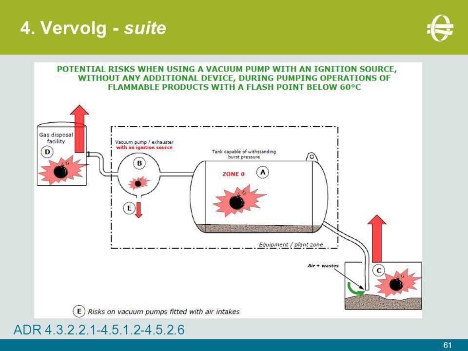 4. Vervolg - suite 61 ADR 4.3.2.2.1-4.5.1.2-4.5.2.6