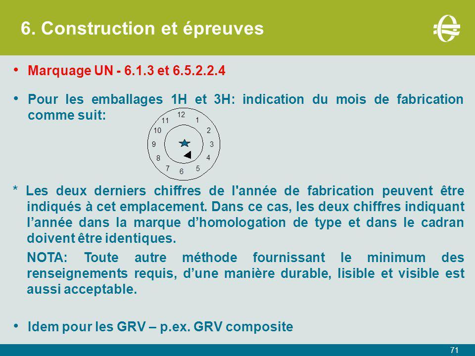 6. Construction et épreuves 71 Marquage UN - 6.1.3 et 6.5.2.2.4 Pour les emballages 1H et 3H: indication du mois de fabrication comme suit: * Les deux