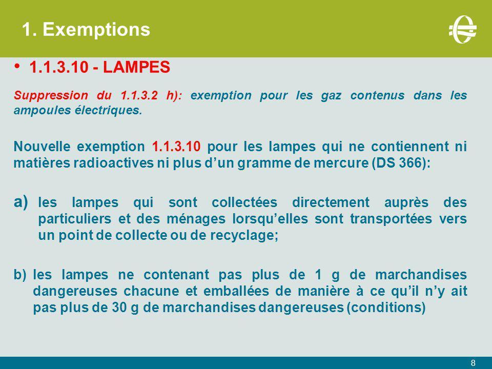 1. Exemptions 1.1.3.10 - LAMPES Suppression du 1.1.3.2 h): exemption pour les gaz contenus dans les ampoules électriques. Nouvelle exemption 1.1.3.10