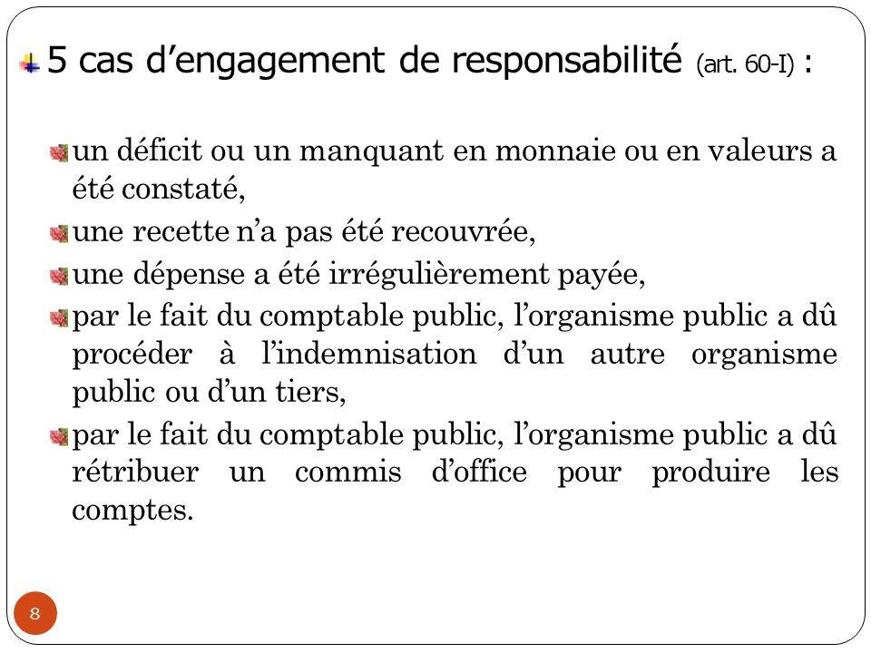 8 5 cas d'engagement de responsabilité (art. 60-I) : un déficit ou un manquant en monnaie ou en valeurs a été constaté, une recette n'a pas été recouv