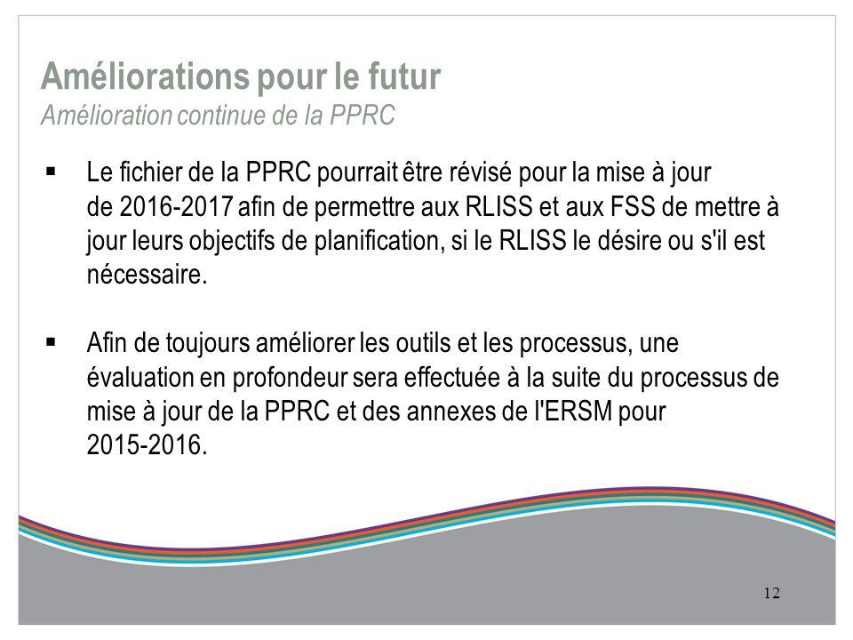 Améliorations pour le futur Amélioration continue de la PPRC  Le fichier de la PPRC pourrait être révisé pour la mise à jour de 2016-2017 afin de permettre aux RLISS et aux FSS de mettre à jour leurs objectifs de planification, si le RLISS le désire ou s il est nécessaire.