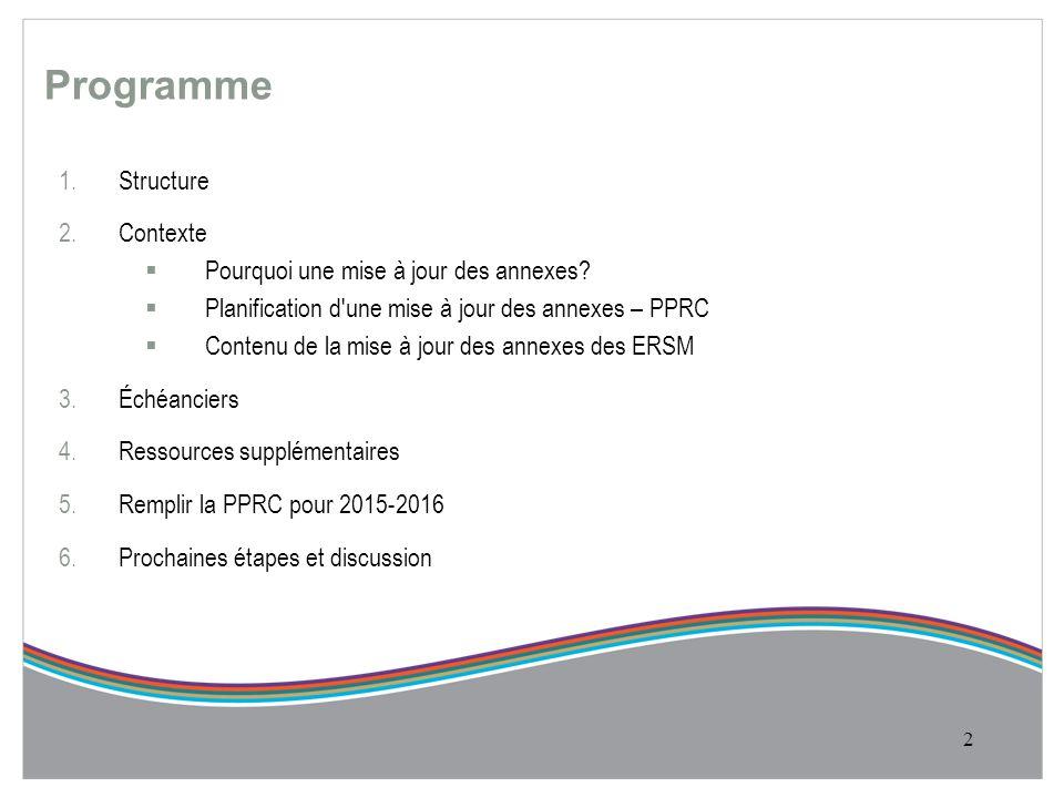 Prochaines étapes  Du 4 au 10 novembre 2014, les RLISS seront responsables de tenir leur propre séance de mobilisation avec leurs FSS et de recueillir toutes les questions sur le processus pour remplir la mise à jour de la PPRC.