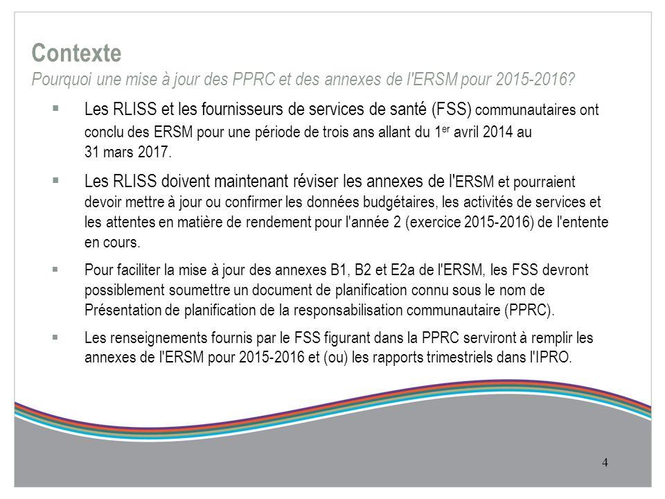 Contexte Pourquoi une mise à jour des PPRC et des annexes de l ERSM pour 2015-2016.