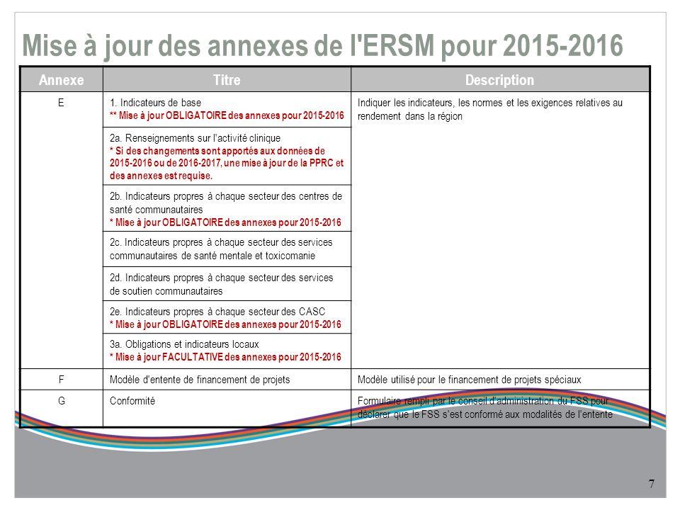 Mise à jour des annexes de l ERSM pour 2015-2016 7 AnnexeTitreDescription E1.