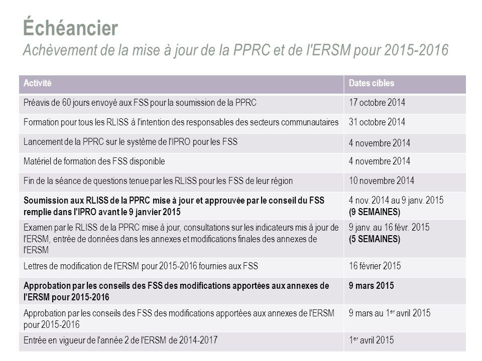 Échéancier Achèvement de la mise à jour de la PPRC et de l ERSM pour 2015-2016 8 ActivitéDates cibles Préavis de 60 jours envoyé aux FSS pour la soumission de la PPRC17 octobre 2014 Formation pour tous les RLISS à l intention des responsables des secteurs communautaires31 octobre 2014 Lancement de la PPRC sur le système de l IPRO pour les FSS 4 novembre 2014 Matériel de formation des FSS disponible4 novembre 2014 Fin de la séance de questions tenue par les RLISS pour les FSS de leur région10 novembre 2014 Soumission aux RLISS de la PPRC mise à jour et approuvée par le conseil du FSS remplie dans l IPRO avant le 9 janvier 2015 4 nov.