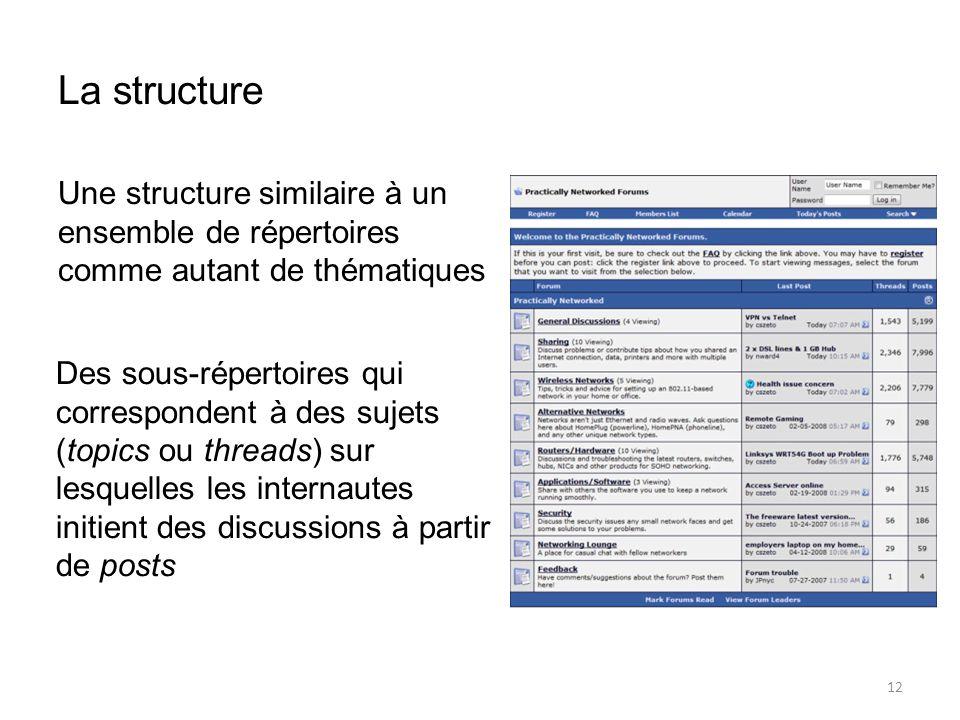 La structure Une structure similaire à un ensemble de répertoires comme autant de thématiques 12 Des sous-répertoires qui correspondent à des sujets (topics ou threads) sur lesquelles les internautes initient des discussions à partir de posts