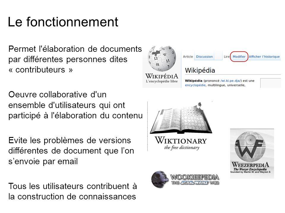 Le fonctionnement Permet l élaboration de documents par différentes personnes dites « contributeurs » Oeuvre collaborative d un ensemble d utilisateurs qui ont participé à l élaboration du contenu Evite les problèmes de versions différentes de document que l'on s'envoie par email Tous les utilisateurs contribuent à la construction de connaissances
