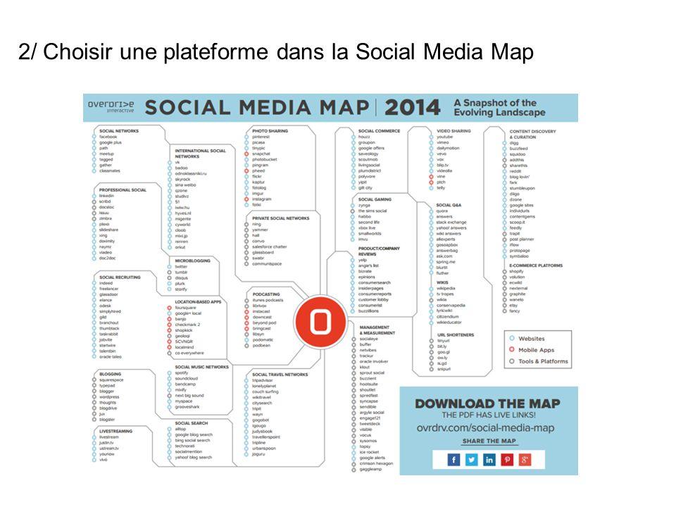 2/ Choisir une plateforme dans la Social Media Map