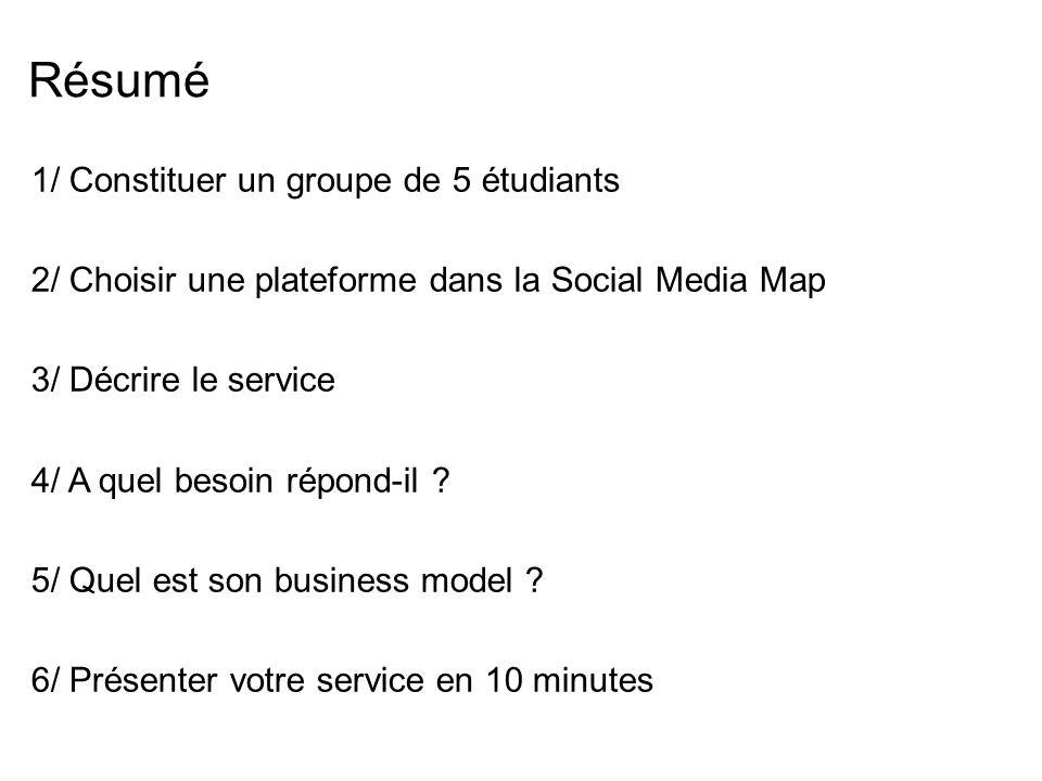 Résumé 1/ Constituer un groupe de 5 étudiants 2/ Choisir une plateforme dans la Social Media Map 3/ Décrire le service 4/ A quel besoin répond-il .