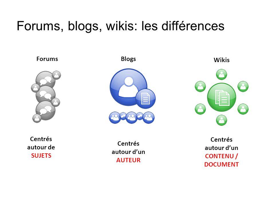 Les plus gros forums en France +151 millions de messages + 66 millions de messages + 65 millions de messages