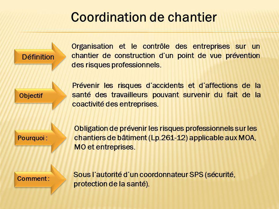 Coordination de chantier Pourquoi : Obligation de prévenir les risques professionnels sur les chantiers de bâtiment (Lp.261-12) applicable aux MOA, MO