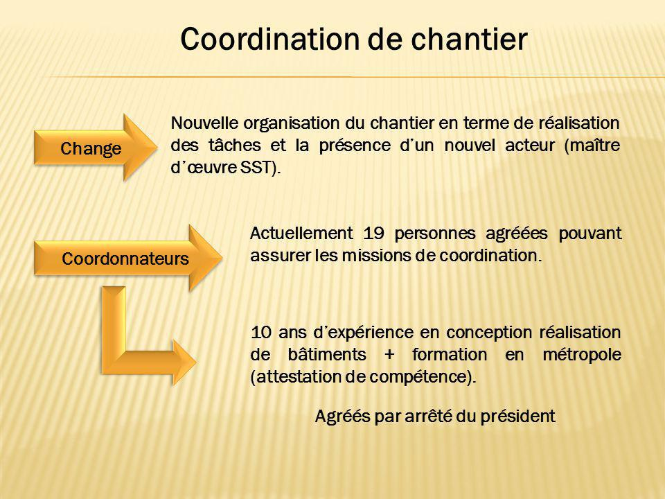 Coordination de chantier Change Nouvelle organisation du chantier en terme de réalisation des tâches et la présence d'un nouvel acteur (maître d'œuvre