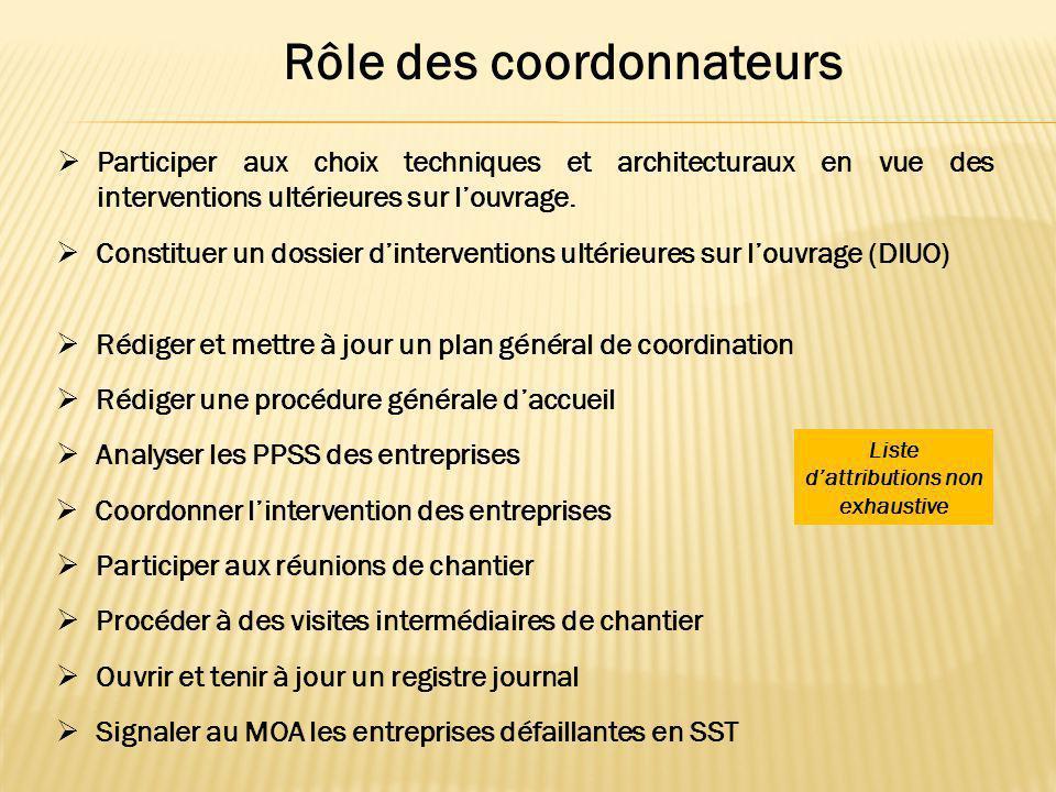Rôle des coordonnateurs  Constituer un dossier d'interventions ultérieures sur l'ouvrage (DIUO)  Participer aux choix techniques et architecturaux e
