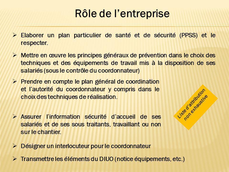 Rôle de l'entreprise  Elaborer un plan particulier de santé et de sécurité (PPSS) et le respecter. Liste d'attribution non exhaustive  Assurer l'inf
