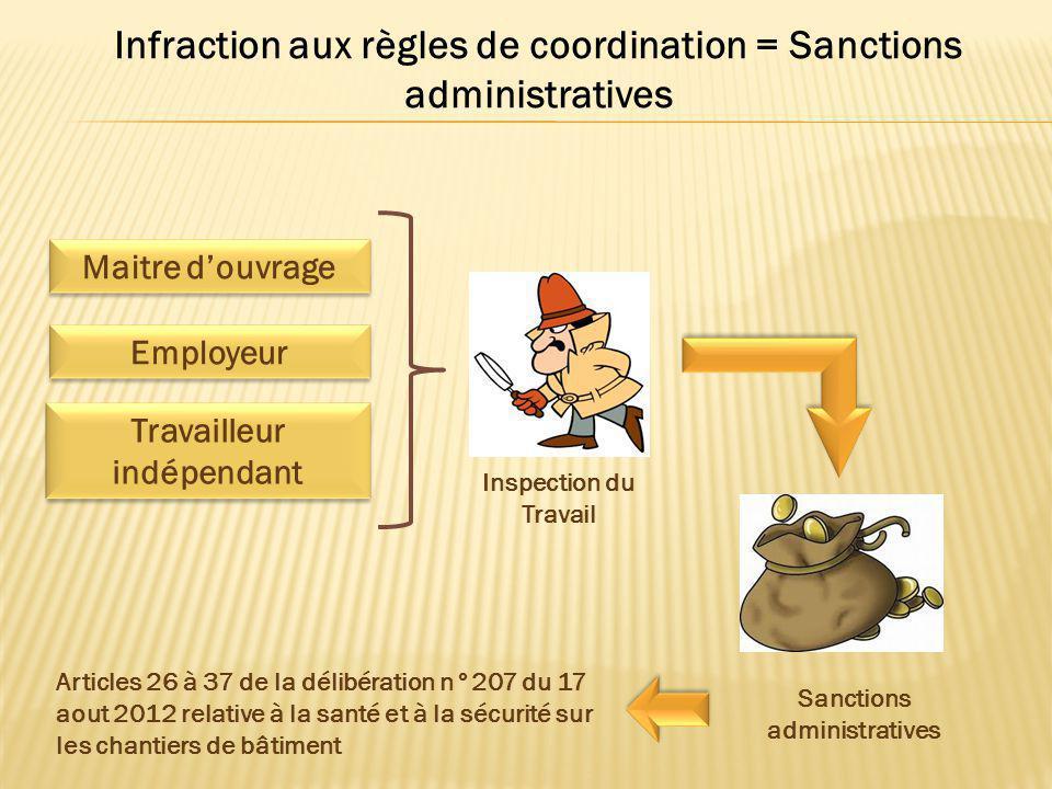 Inspection du Travail Maitre d'ouvrage Employeur Travailleur indépendant Sanctions administratives Infraction aux règles de coordination = Sanctions a