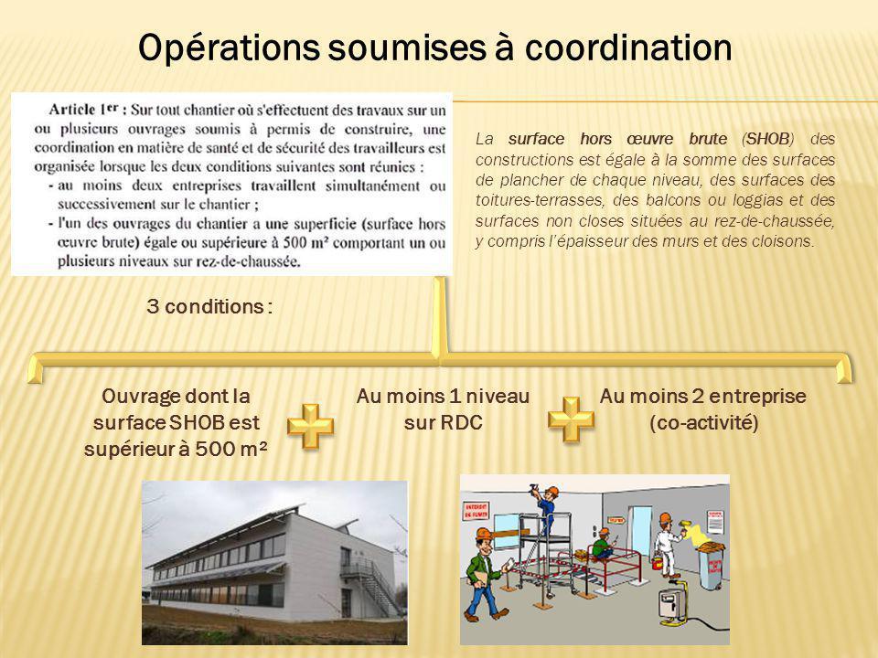 Opérations soumises à coordination 3 conditions : Au moins 2 entreprise (co-activité) Ouvrage dont la surface SHOB est supérieur à 500 m² Au moins 1 n