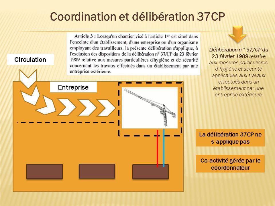 Chantier Coordination et délibération 37CP La coordination s'applique La délibération 37CP ne s'applique pas Circulation Entreprise Co-activité gérée