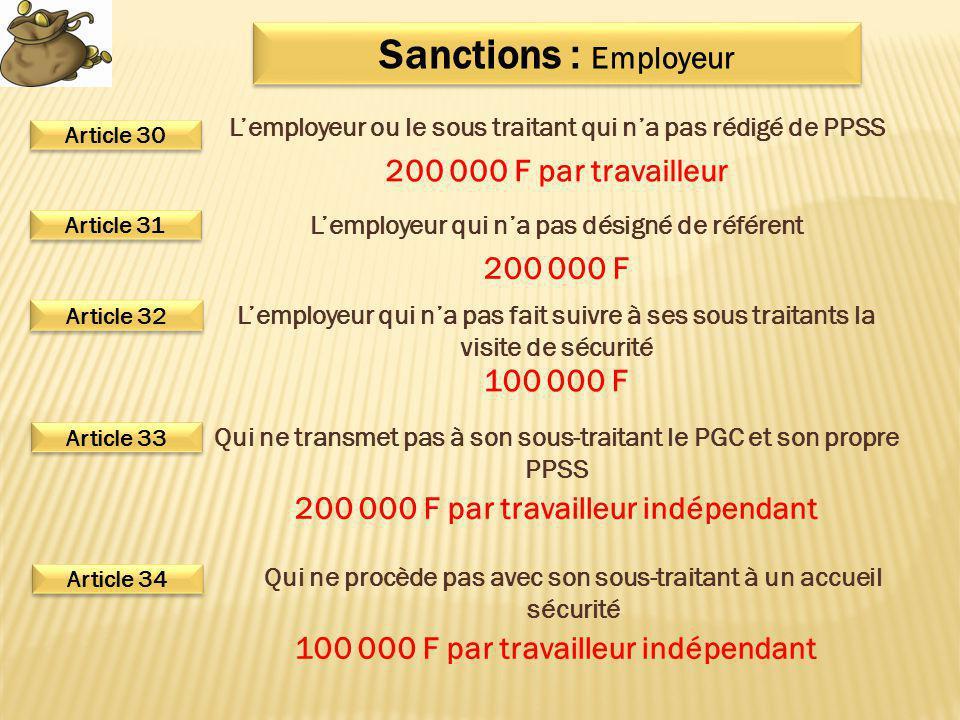 Sanctions : Employeur Qui ne transmet pas à son sous-traitant le PGC et son propre PPSS 200 000 F par travailleur indépendant Qui ne procède pas avec
