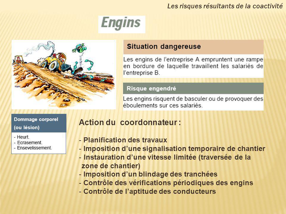 Action du coordonnateur : - Planification des travaux - Imposition d'une signalisation temporaire de chantier - Instauration d'une vitesse limitée (tr