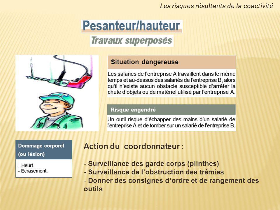 Action du coordonnateur : - Surveillance des garde corps (plinthes) - Surveillance de l'obstruction des trémies - Donner des consignes d'ordre et de r