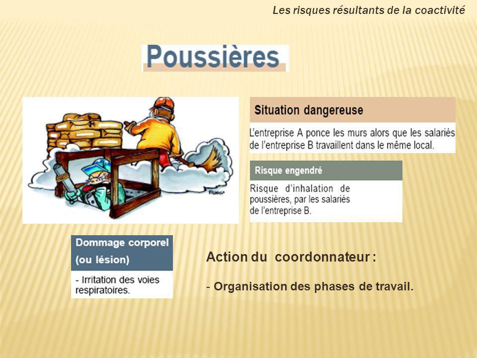 Action du coordonnateur : - Organisation des phases de travail. Les risques résultants de la coactivité