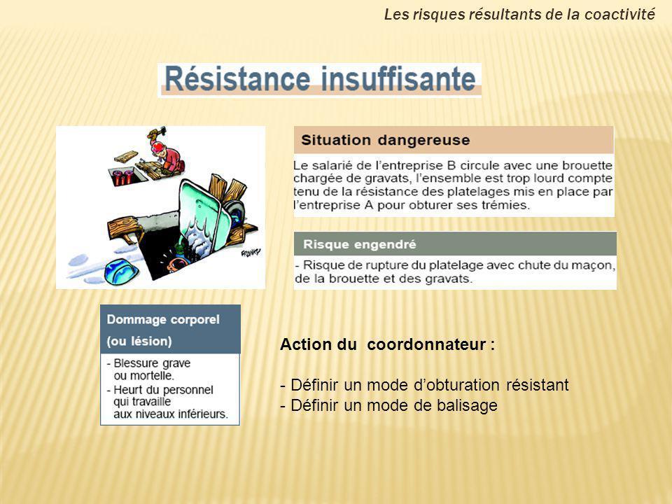 Action du coordonnateur : - Définir un mode d'obturation résistant - Définir un mode de balisage Les risques résultants de la coactivité