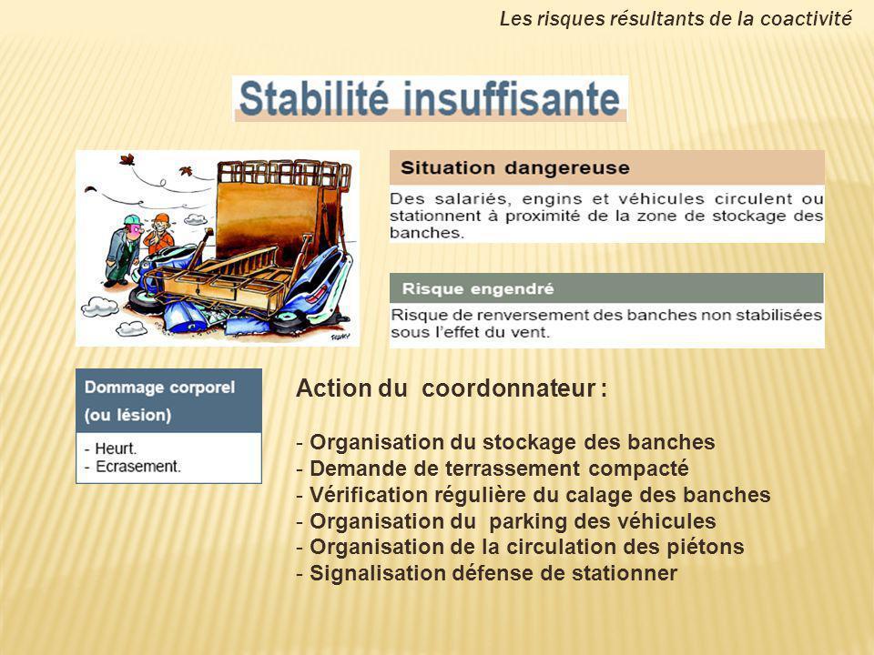 Action du coordonnateur : - Organisation du stockage des banches - Demande de terrassement compacté - Vérification régulière du calage des banches - O