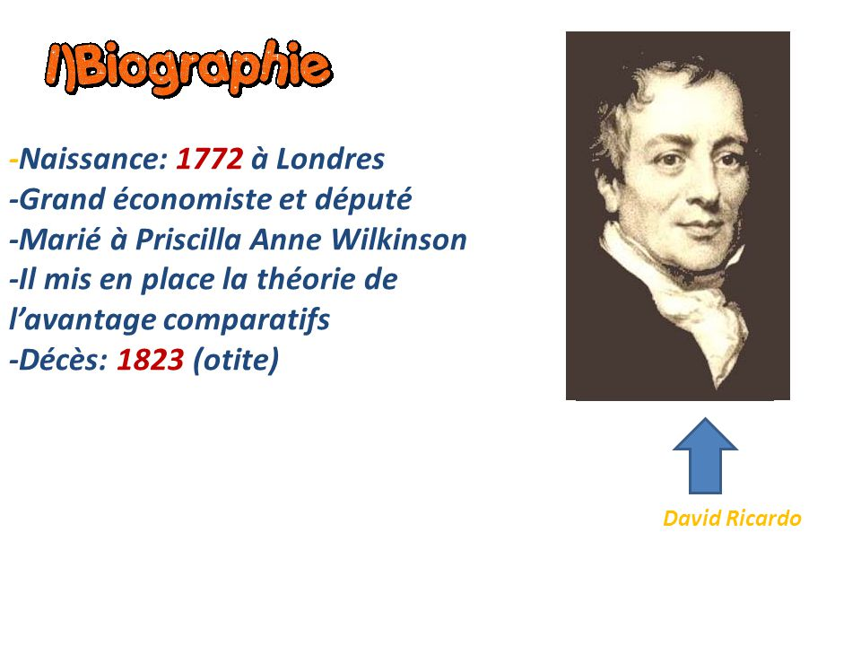 David Ricardo -Naissance: 1772 à Londres -Grand économiste et député -Marié à Priscilla Anne Wilkinson -Il mis en place la théorie de l'avantage compa