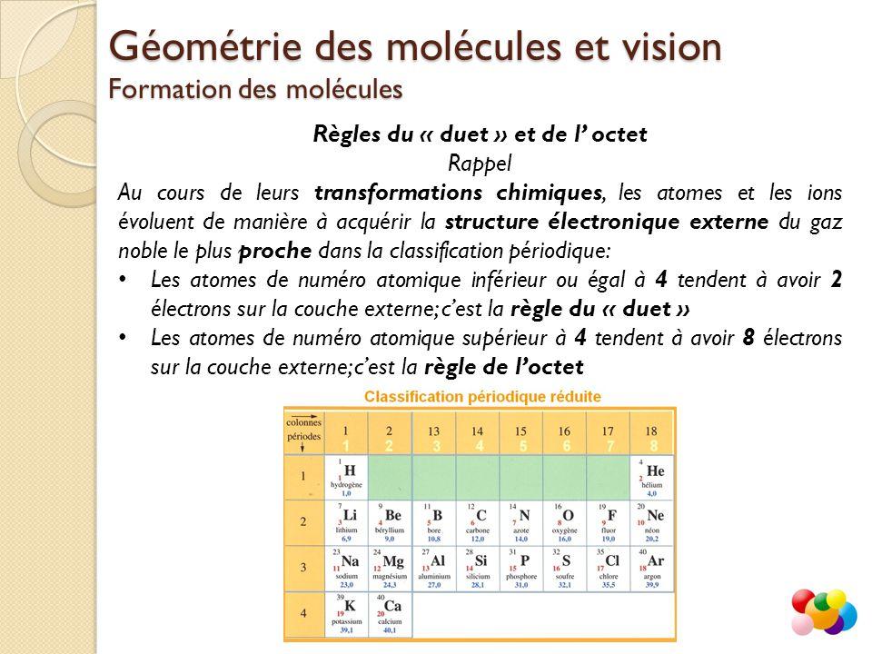 Règles du « duet » et de l' octet Rappel Au cours de leurs transformations chimiques, les atomes et les ions évoluent de manière à acquérir la structu