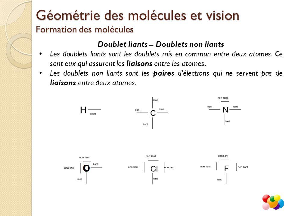 Doublet liants – Doublets non liants Les doublets liants sont les doublets mis en commun entre deux atomes. Ce sont eux qui assurent les liaisons entr