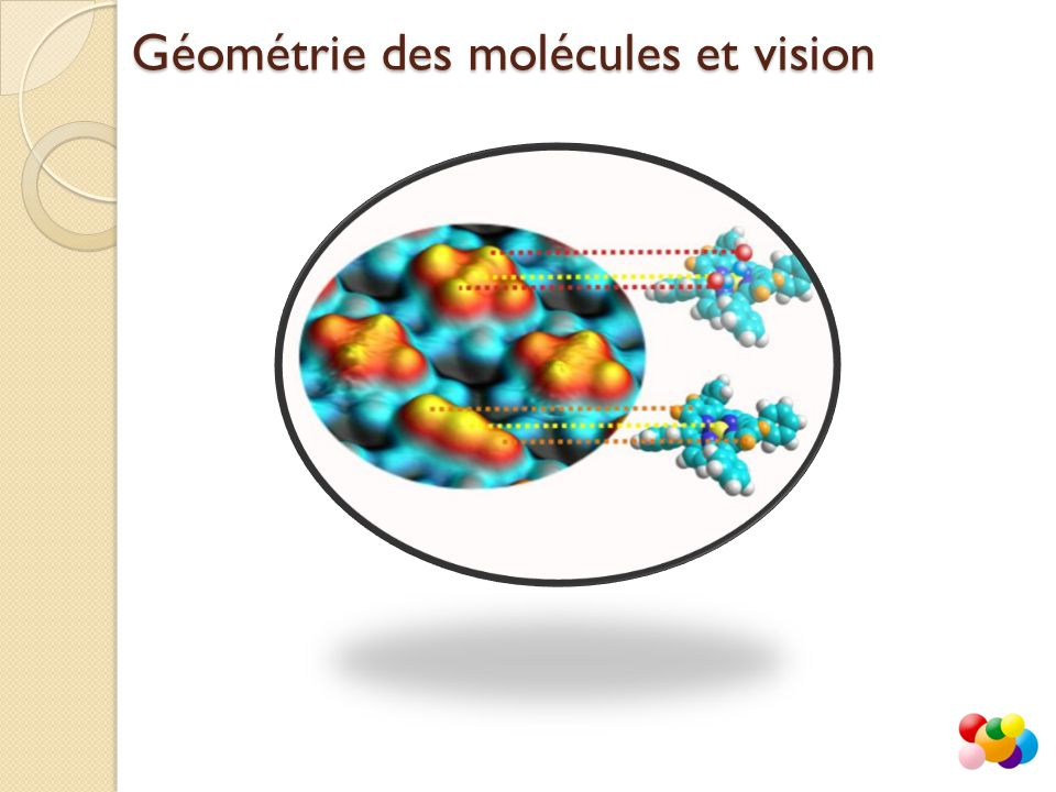 Règles du « duet » et de l' octet Rappel Au cours de leurs transformations chimiques, les atomes et les ions évoluent de manière à acquérir la structure électronique externe du gaz noble le plus proche dans la classification périodique: Les atomes de numéro atomique inférieur ou égal à 4 tendent à avoir 2 électrons sur la couche externe; c'est la règle du « duet » Les atomes de numéro atomique supérieur à 4 tendent à avoir 8 électrons sur la couche externe; c'est la règle de l'octet Géométrie des molécules et vision Formation des molécules
