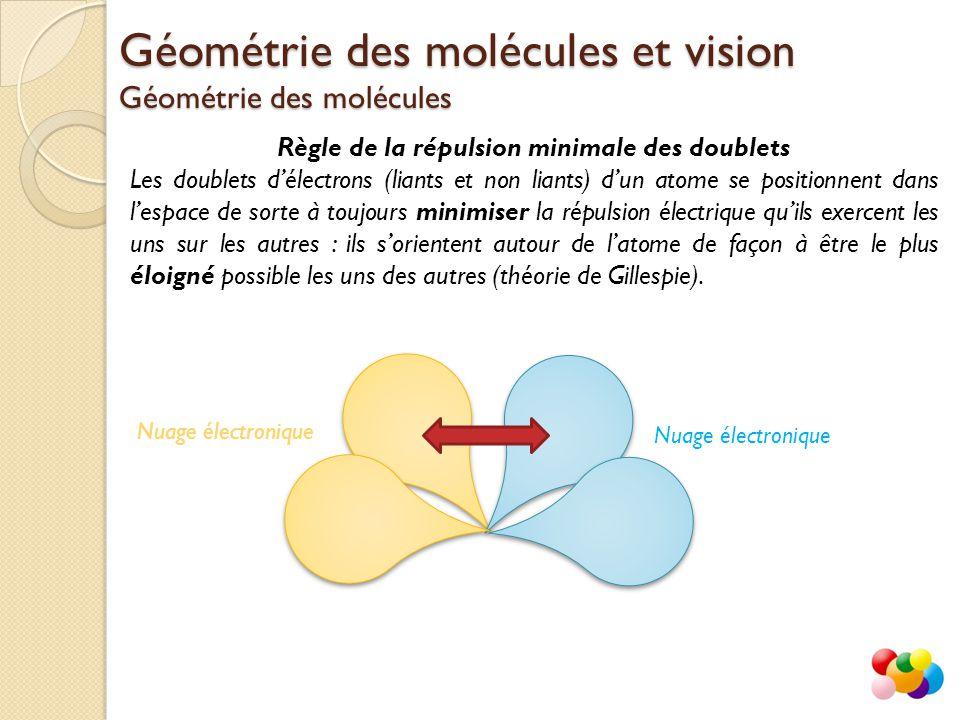 Règle de la répulsion minimale des doublets Les doublets d'électrons (liants et non liants) d'un atome se positionnent dans l'espace de sorte à toujou
