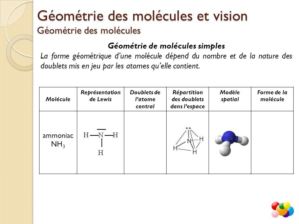 Géométrie de molécules simples La forme géométrique d'une molécule dépend du nombre et de la nature des doublets mis en jeu par les atomes qu'elle con
