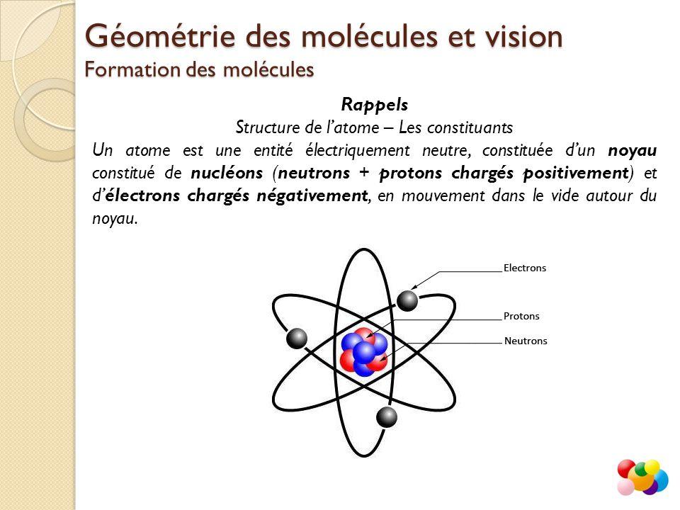 Rappels Structure de l'atome – Symbole Le noyau est représenté symboliquement par la notation: Géométrie des molécules et vision Formation des molécules Où: X correspond au symbole de l'atome considéré A est le nombre de nucléons (somme du nombre de protons et du nombre de neutrons) aussi appelé nombre de masse Z est le numéro atomique (nombre de protons) Le nombre de neutrons est noté N: N = A – Z L'atome étant électriquement neutre, le nombre d'électrons est le même que celui de protons soit Z.