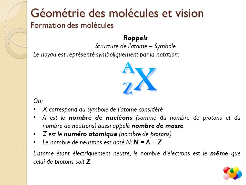 Rappels Structure de l'atome – Symbole Le noyau est représenté symboliquement par la notation: Géométrie des molécules et vision Formation des molécul