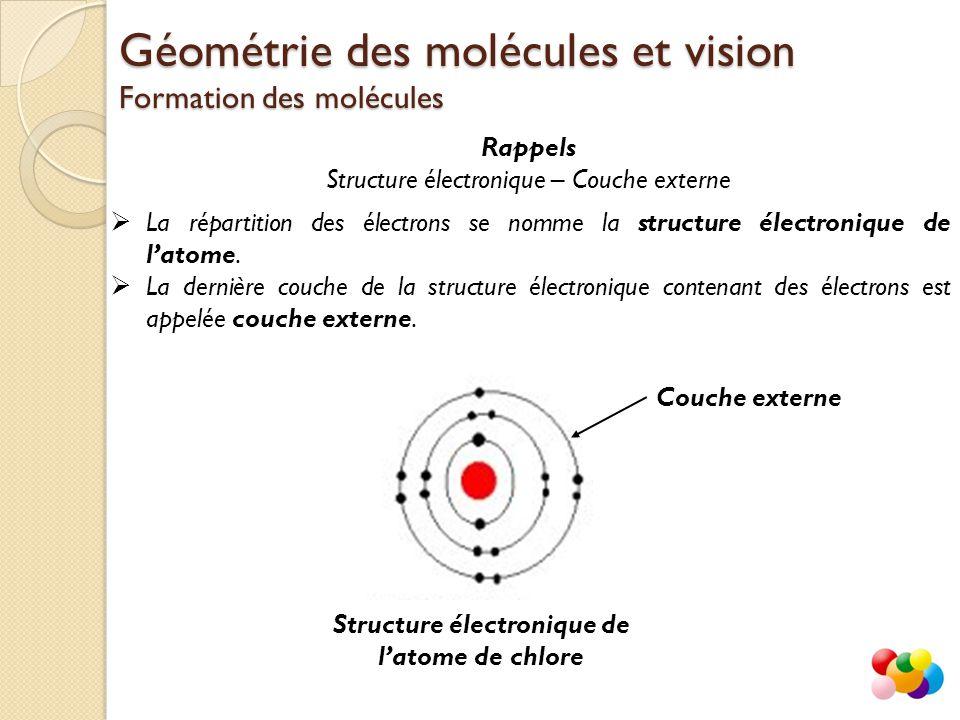 Rappels Structure électronique – Exercice Géométrie des molécules et vision Formation des molécules  Donner la structure électronique de l'atome d'oxygène qui possède 8 électrons  Dénombrer les électrons de sa couche externe.