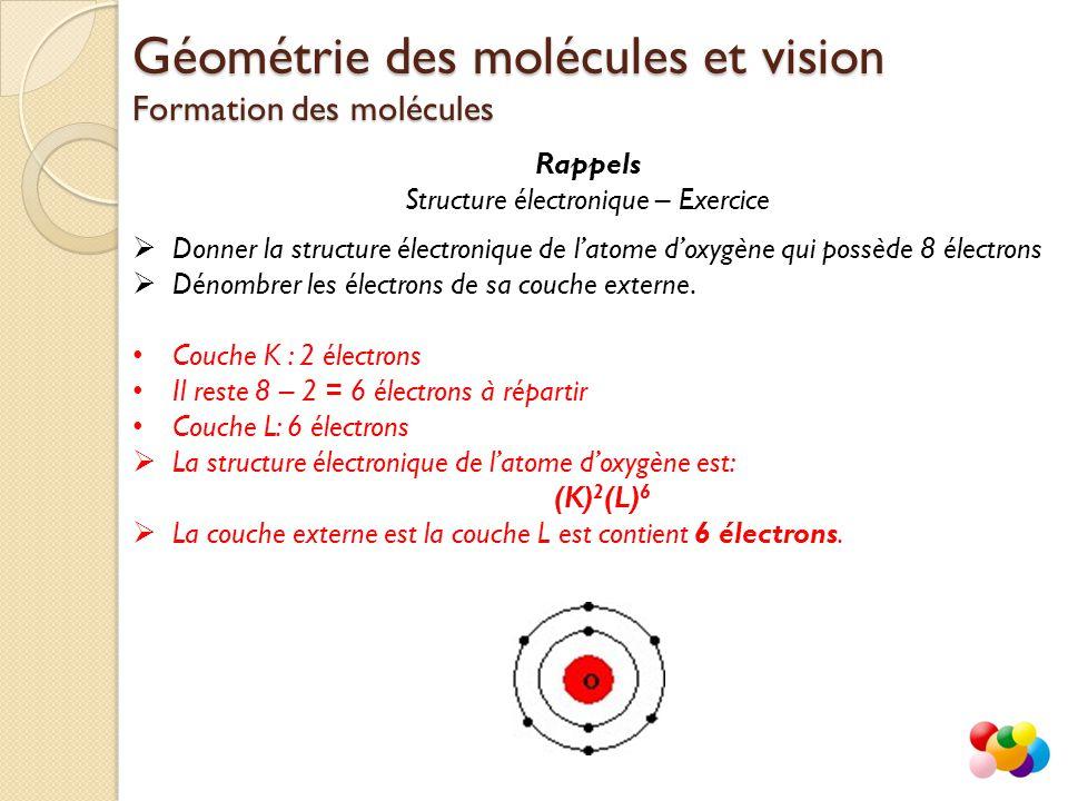 Rappels Structure électronique – Exercice Géométrie des molécules et vision Formation des molécules  Donner la structure électronique de l'atome d'ox