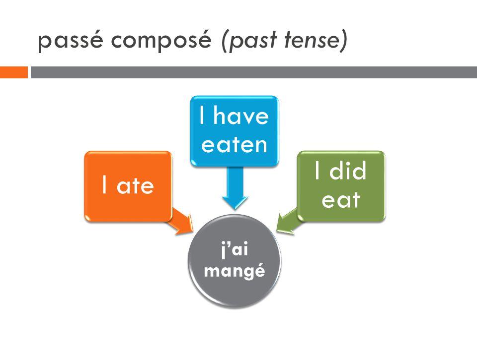 passé composé (past tense) j'ai mangé I ate I have eaten I did eat