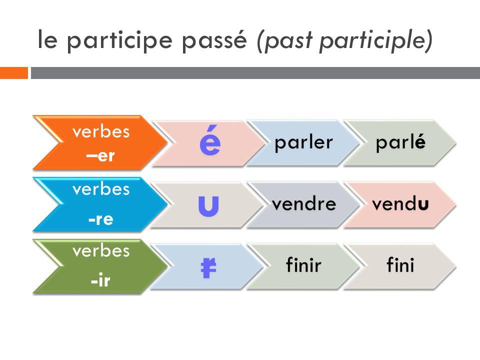 le participe passé (past participle) verbes –er é parlerparlé verbes -re u vendrevendu verbes -ir r finirfini
