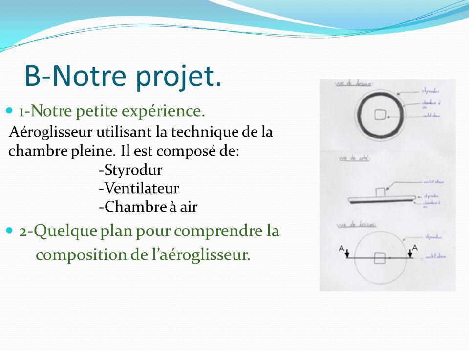 B-Notre projet. 1-Notre petite expérience. Aéroglisseur utilisant la technique de la chambre pleine. Il est composé de: -Styrodur -Ventilateur -Chambr