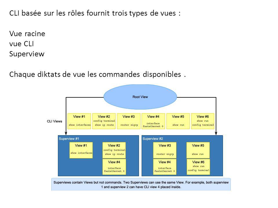 CLI basée sur les rôles fournit trois types de vues : Vue racine vue CLI Superview Chaque diktats de vue les commandes disponibles.