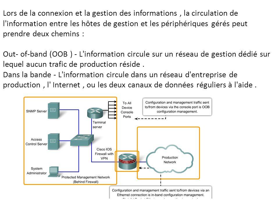 Lors de la connexion et la gestion des informations, la circulation de l'information entre les hôtes de gestion et les périphériques gérés peut prendr