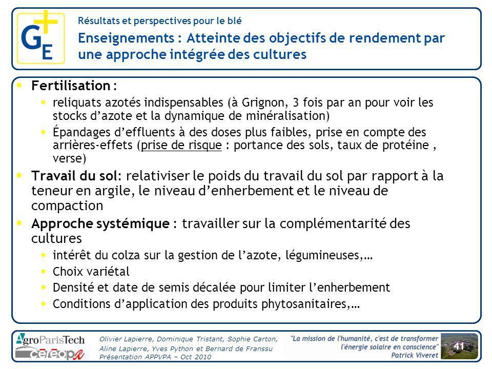41 Olivier Lapierre, Dominique Tristant, Sophie Carton, Aline Lapierre, Yves Python et Bernard de Franssu Présentation APPVPA – Oct 2010 Enseignements