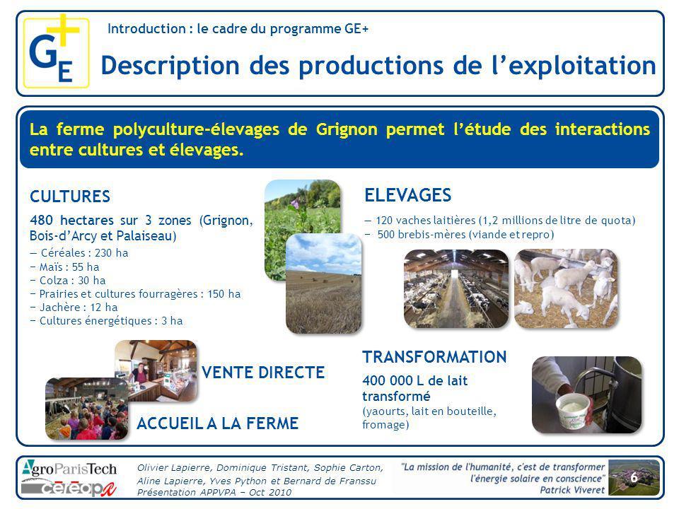 47 Olivier Lapierre, Dominique Tristant, Sophie Carton, Aline Lapierre, Yves Python et Bernard de Franssu Présentation APPVPA – Oct 2010 80% de la diminution de la consommation d'énergie fossile liée à la production de lait est expliquée par l'alimentation (nature des aliments et productivité laitière).