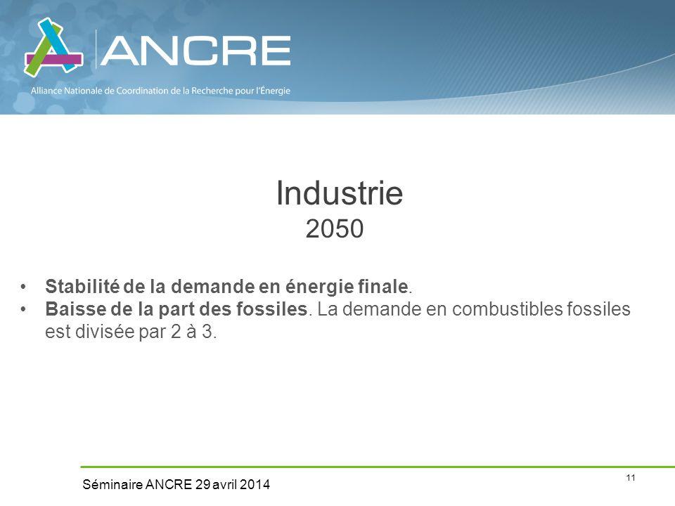 11 Séminaire ANCRE 29 avril 2014 Industrie 2050 Stabilité de la demande en énergie finale.
