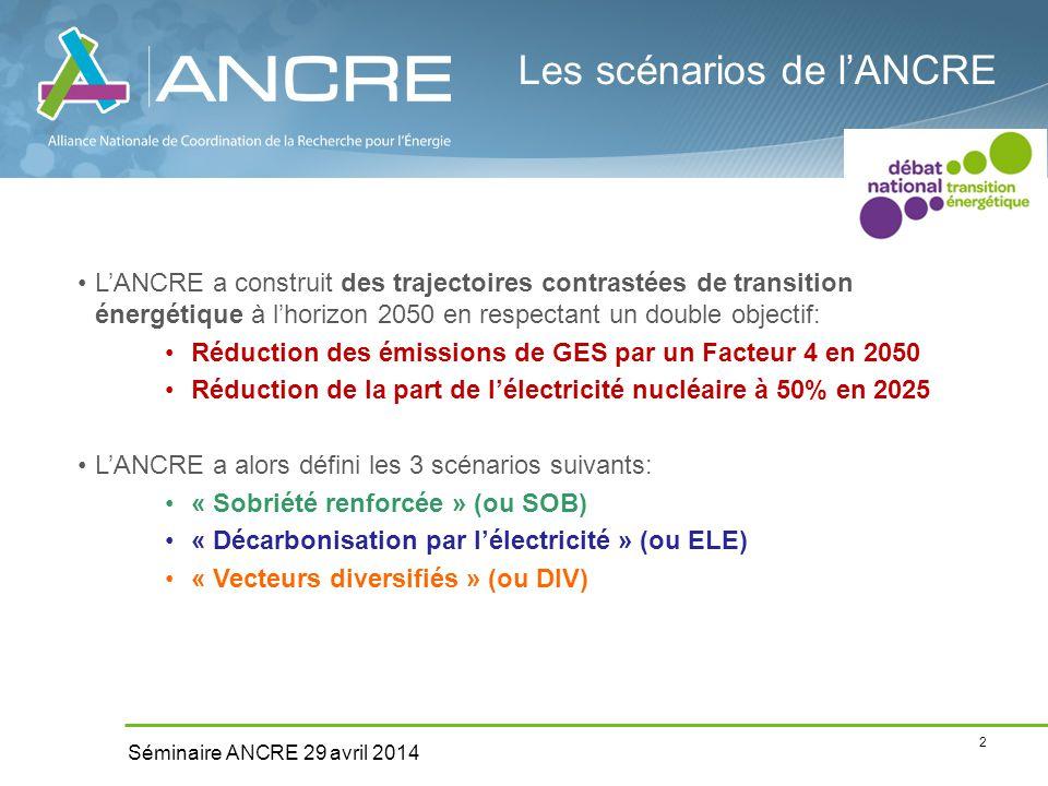 2 Séminaire ANCRE 29 avril 2014 Les scénarios de l'ANCRE L'ANCRE a construit des trajectoires contrastées de transition énergétique à l'horizon 2050 en respectant un double objectif: Réduction des émissions de GES par un Facteur 4 en 2050 Réduction de la part de l'électricité nucléaire à 50% en 2025 L'ANCRE a alors défini les 3 scénarios suivants: « Sobriété renforcée » (ou SOB) « Décarbonisation par l'électricité » (ou ELE) « Vecteurs diversifiés » (ou DIV)