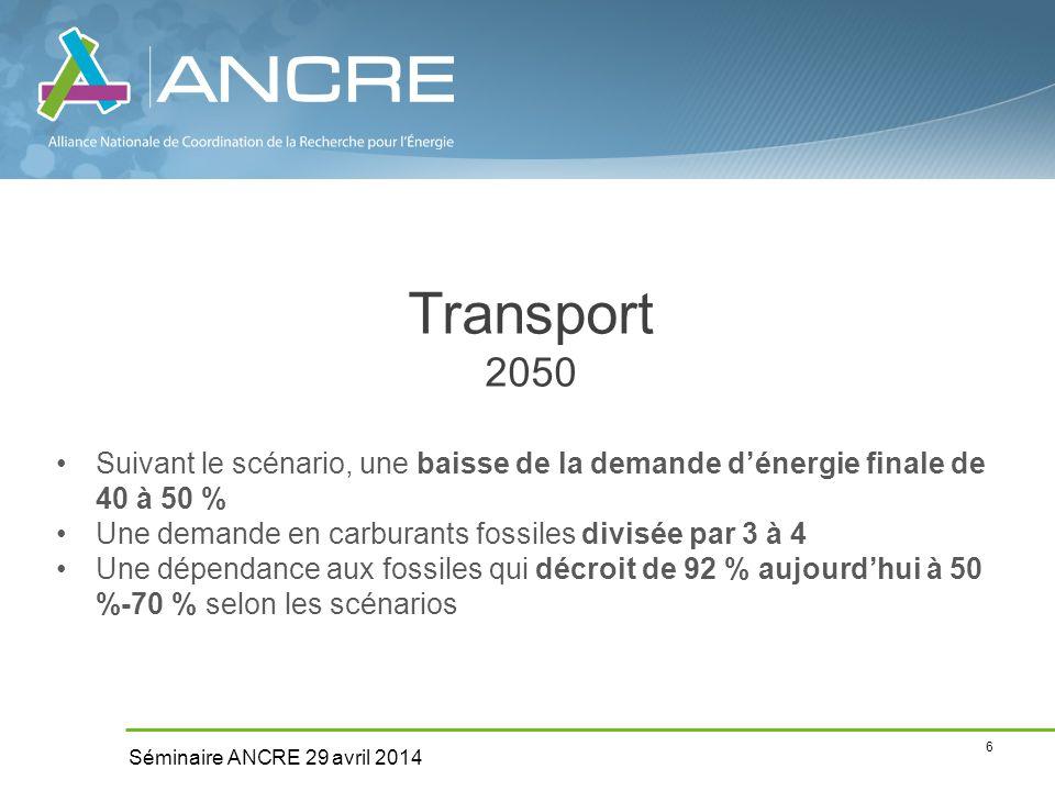 6 Séminaire ANCRE 29 avril 2014 Transport 2050 Suivant le scénario, une baisse de la demande d'énergie finale de 40 à 50 % Une demande en carburants fossiles divisée par 3 à 4 Une dépendance aux fossiles qui décroit de 92 % aujourd'hui à 50 %-70 % selon les scénarios