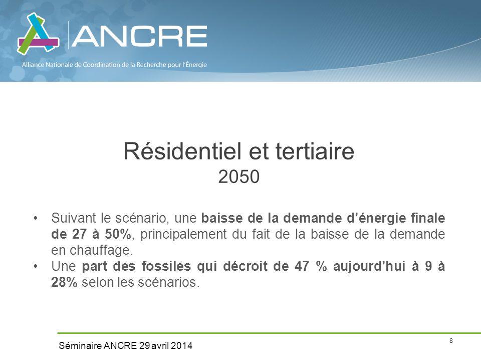 8 Séminaire ANCRE 29 avril 2014 Résidentiel et tertiaire 2050 Suivant le scénario, une baisse de la demande d'énergie finale de 27 à 50%, principalement du fait de la baisse de la demande en chauffage.
