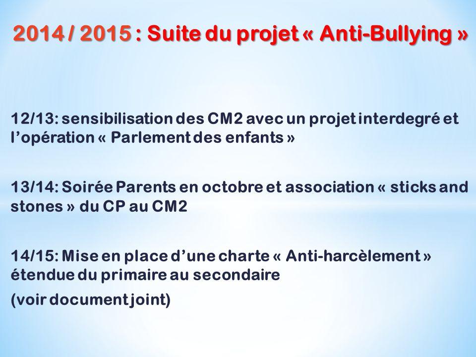 2014 / 2015 : Suite du projet « Anti-Bullying » 12/13: sensibilisation des CM2 avec un projet interdegré et l'opération « Parlement des enfants » 13/14: Soirée Parents en octobre et association « sticks and stones » du CP au CM2 14/15: Mise en place d'une charte « Anti-harcèlement » étendue du primaire au secondaire (voir document joint)